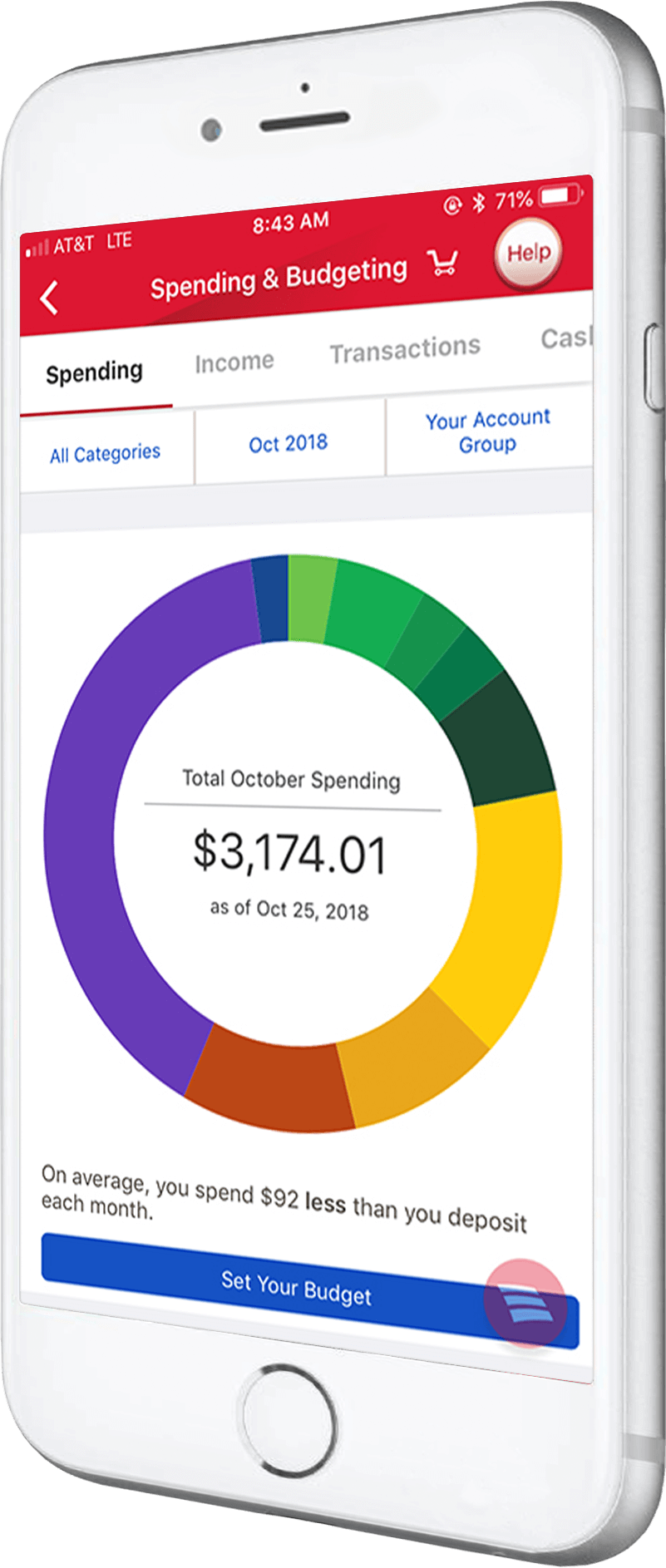 Image of a phone displaying the Spending & Budgeting tool.